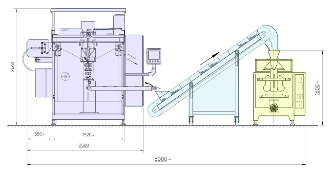 stick pack 4 seal side sachets packaging line secondary packaging vertical-bagging-layout
